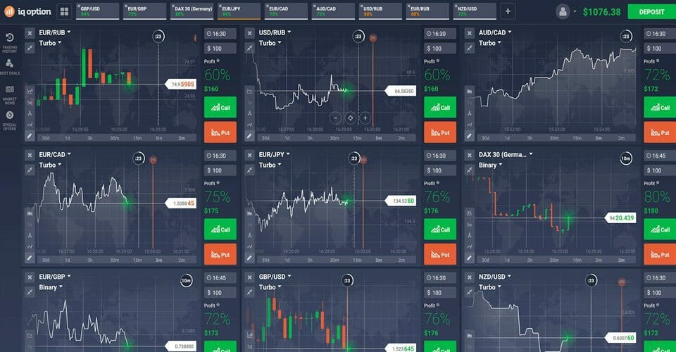 IQ Option APP: All you need to know