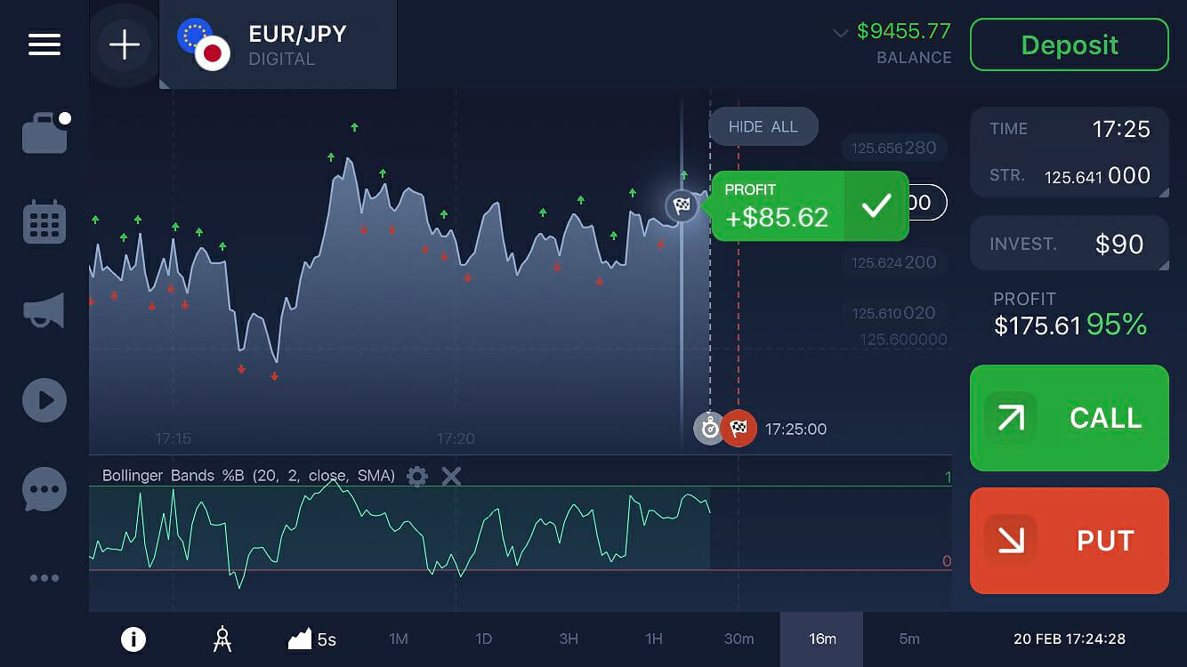 What Makes the IQ Option App the Best Trading App?